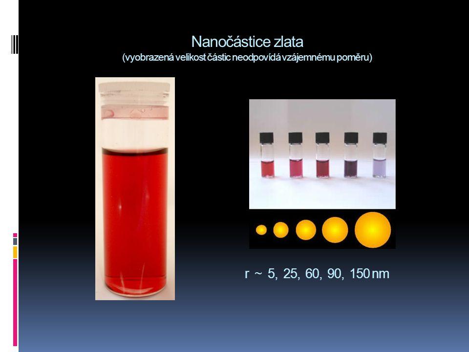 Nanočástice zlata (vyobrazená velikost částic neodpovídá vzájemnému poměru) r ~ 5, 25, 60, 90, 150 nm