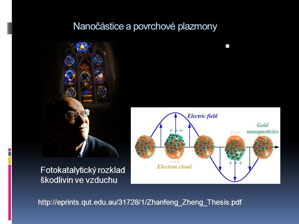 Nanočástice a povrchové plazmony