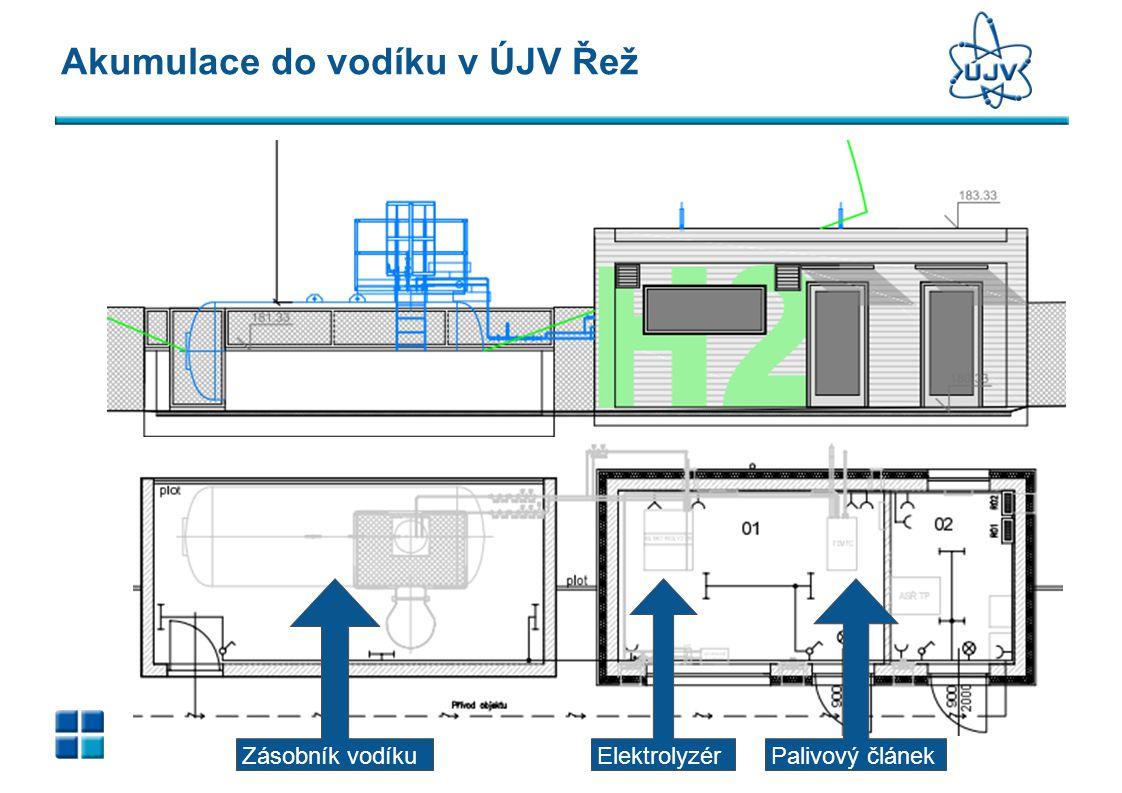 Parametry budovaného systému akumulace