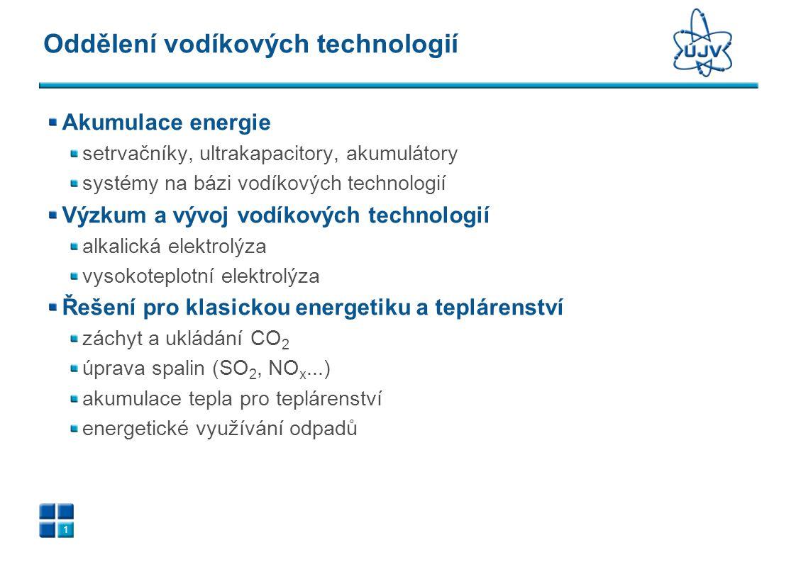 Akumulace energie Pro dopravu Obnovitelné zdroje Podpůrná služba sítě