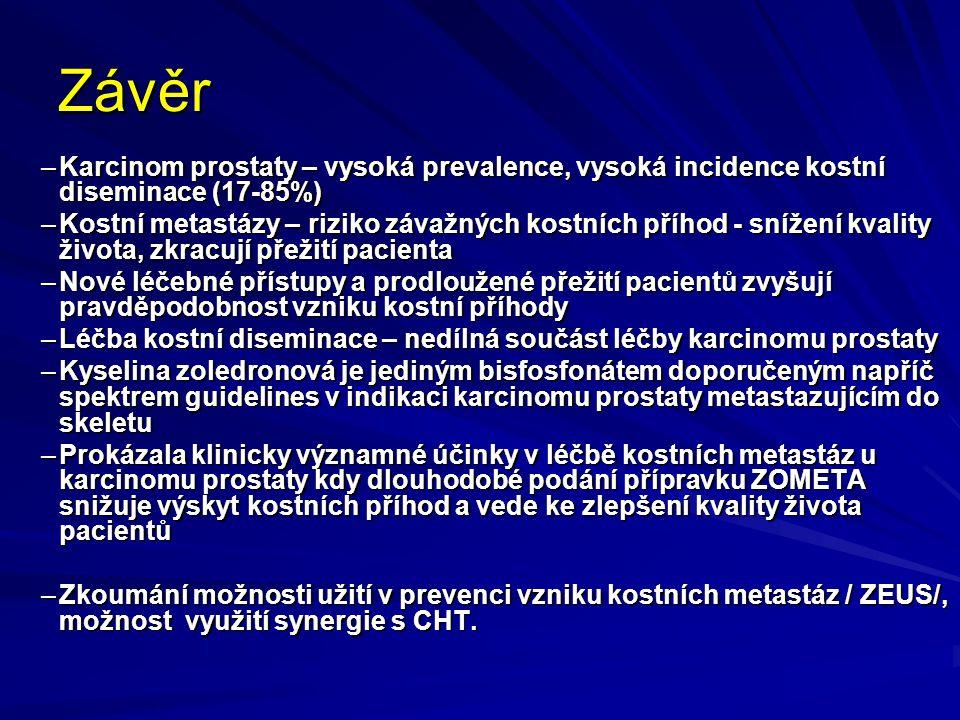Závěr Karcinom prostaty – vysoká prevalence, vysoká incidence kostní diseminace (17-85%)