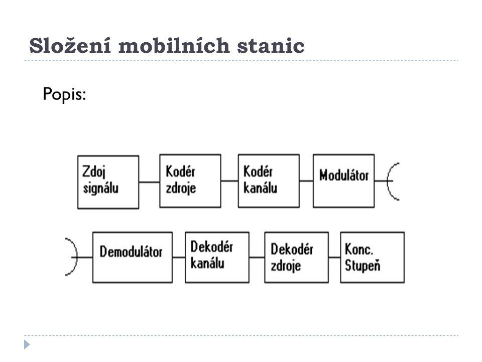 Složení mobilních stanic