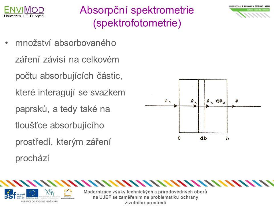 Absorpční spektrometrie (spektrofotometrie)