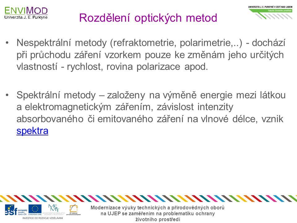 Rozdělení optických metod