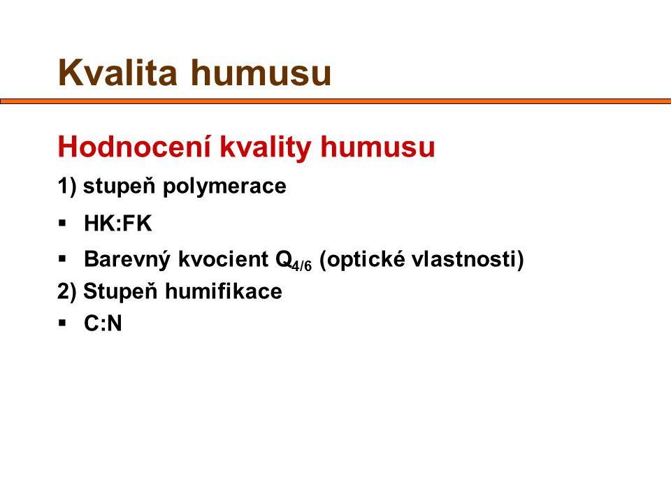 Kvalita humusu Hodnocení kvality humusu 1) stupeň polymerace HK:FK
