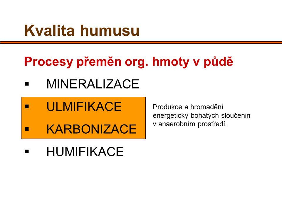 Kvalita humusu Procesy přeměn org. hmoty v půdě MINERALIZACE
