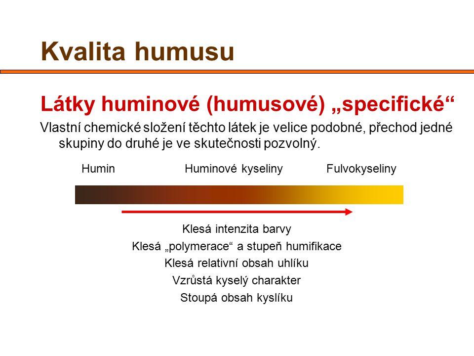 """Kvalita humusu Látky huminové (humusové) """"specifické"""