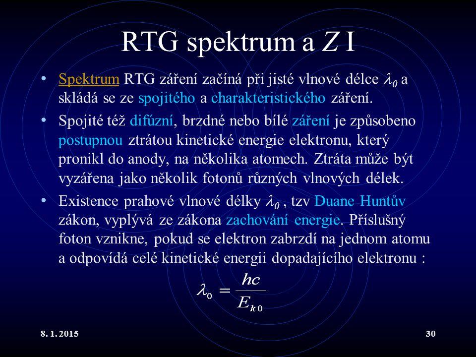 RTG spektrum a Z I Spektrum RTG záření začíná při jisté vlnové délce 0 a skládá se ze spojitého a charakteristického záření.