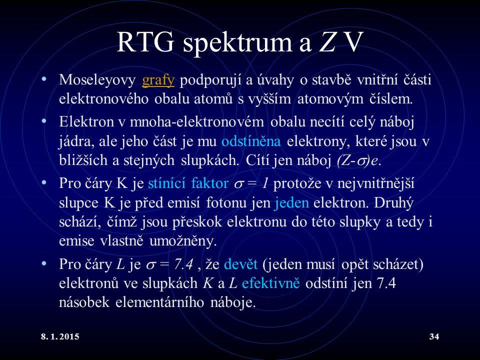 RTG spektrum a Z V Moseleyovy grafy podporují a úvahy o stavbě vnitřní části elektronového obalu atomů s vyšším atomovým číslem.