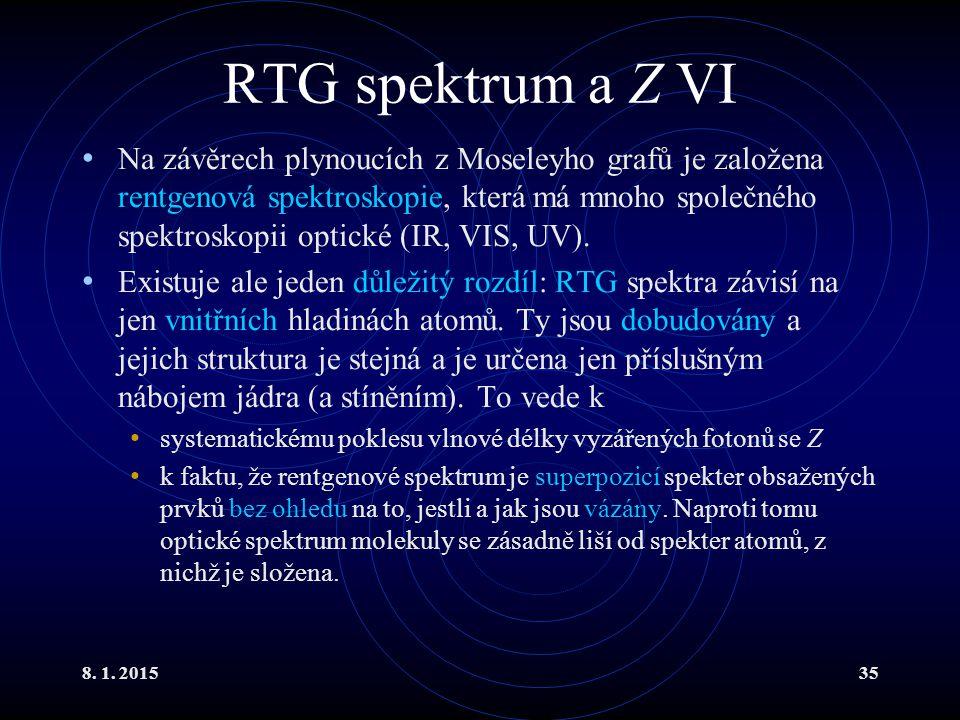 RTG spektrum a Z VI