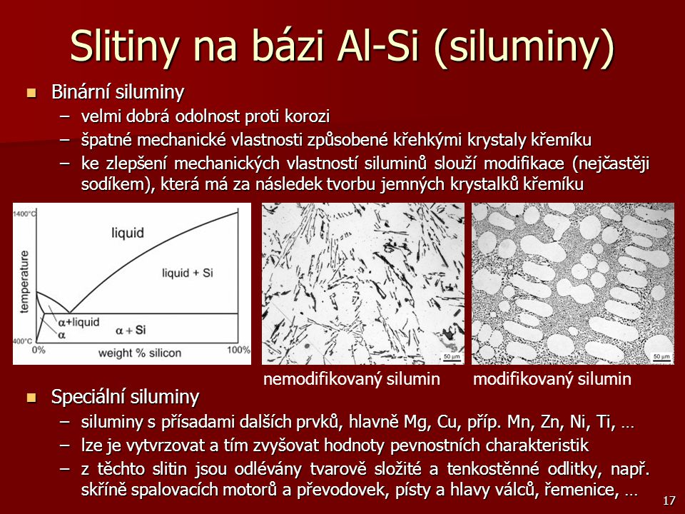 Slitiny na bázi Al-Si (siluminy)