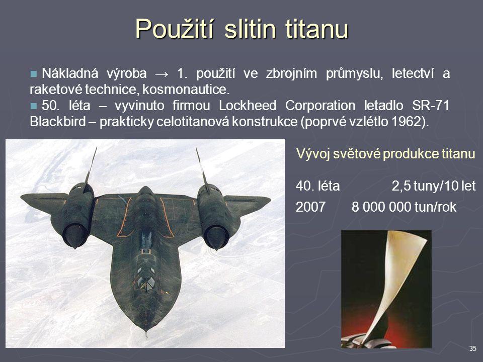 Vývoj světové produkce titanu