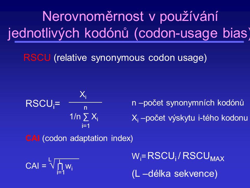 Nerovnoměrnost v používání jednotlivých kodónů (codon-usage bias)