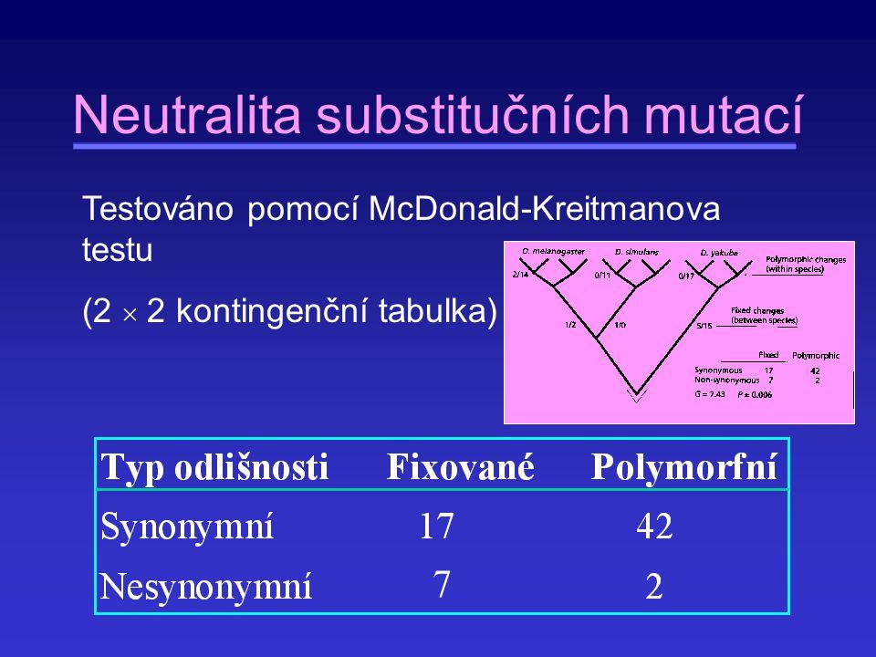 Neutralita substitučních mutací