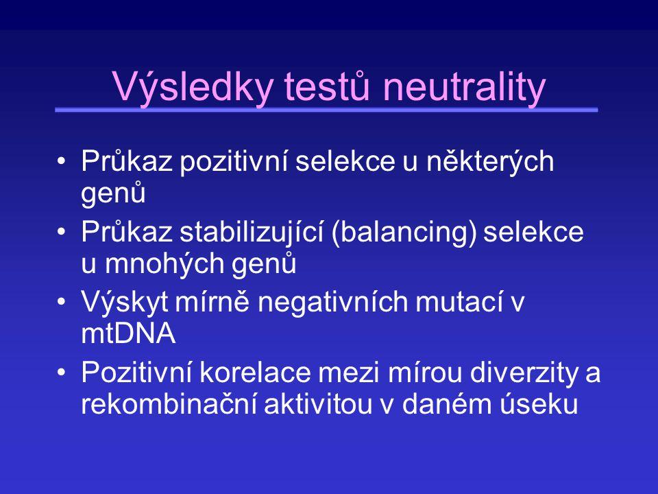 Výsledky testů neutrality