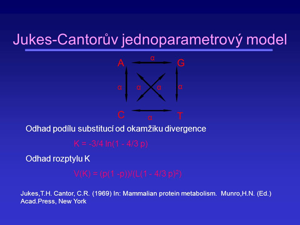 Jukes-Cantorův jednoparametrový model