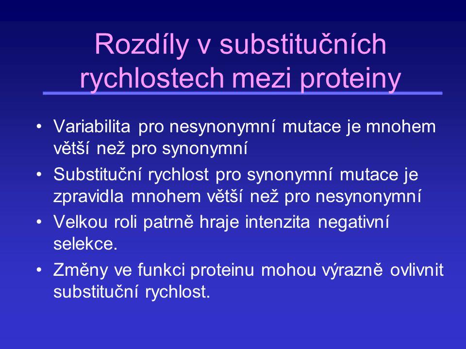 Rozdíly v substitučních rychlostech mezi proteiny