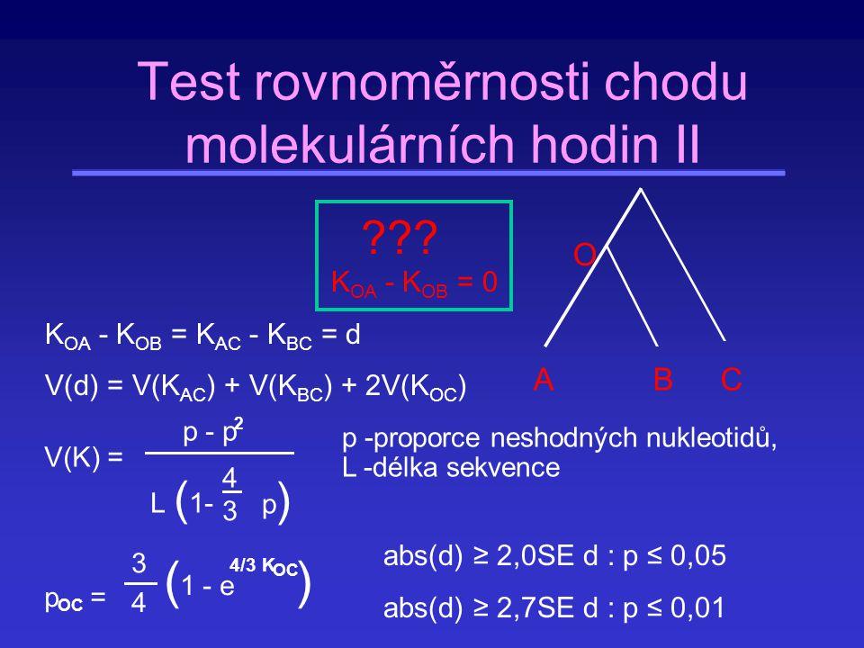 Test rovnoměrnosti chodu molekulárních hodin II