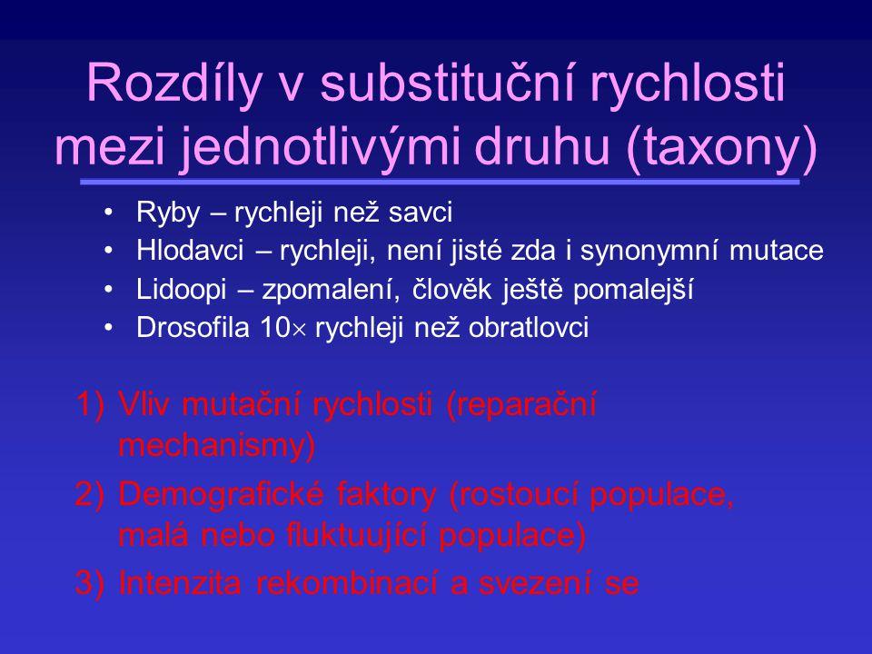 Rozdíly v substituční rychlosti mezi jednotlivými druhu (taxony)