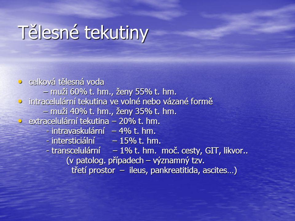 Tělesné tekutiny celková tělesná voda