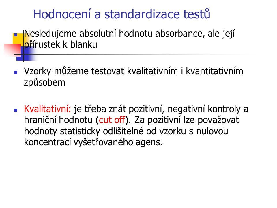 Hodnocení a standardizace testů