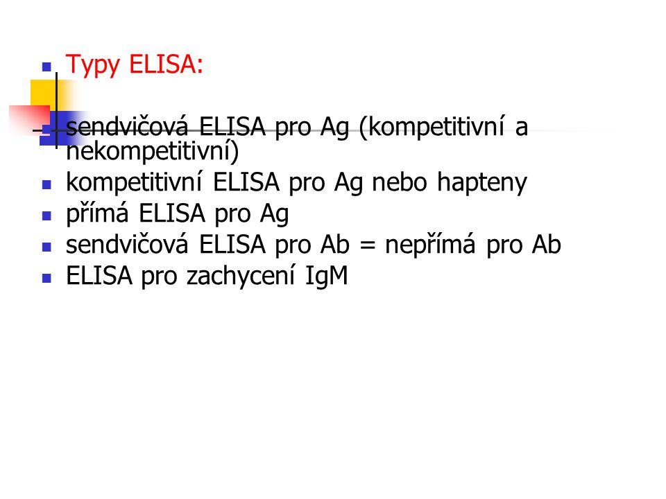 Typy ELISA: sendvičová ELISA pro Ag (kompetitivní a nekompetitivní) kompetitivní ELISA pro Ag nebo hapteny.