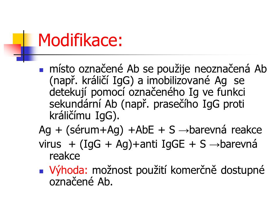 Modifikace: