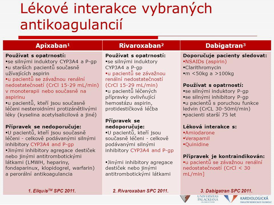 Lékové interakce vybraných antikoagulancií