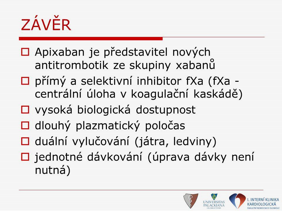 ZÁVĚR Apixaban je představitel nových antitrombotik ze skupiny xabanů