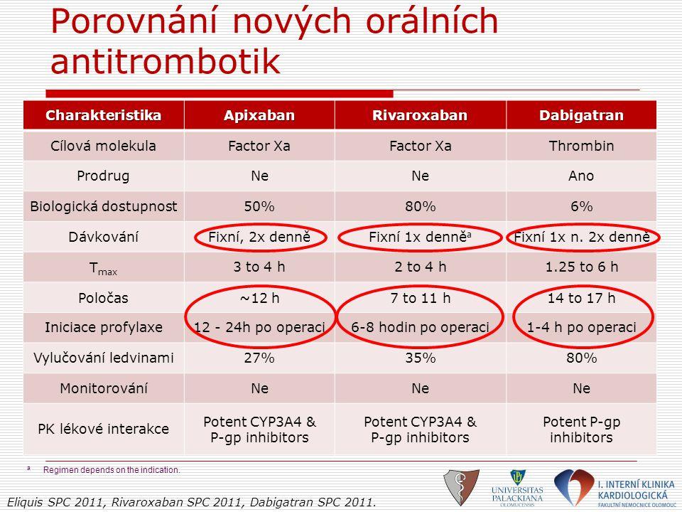 Porovnání nových orálních antitrombotik