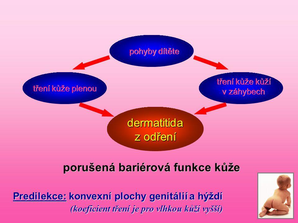 porušená bariérová funkce kůže