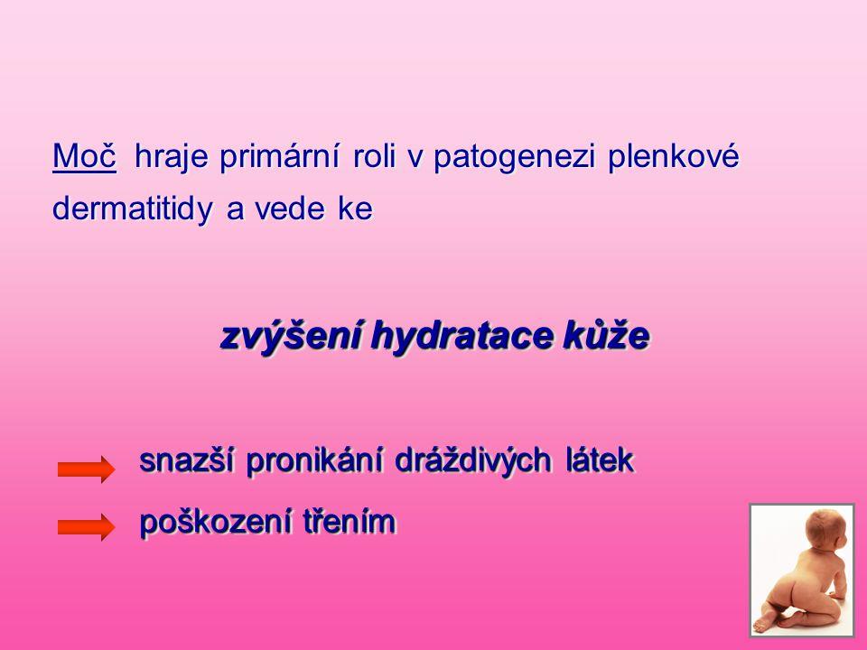 zvýšení hydratace kůže
