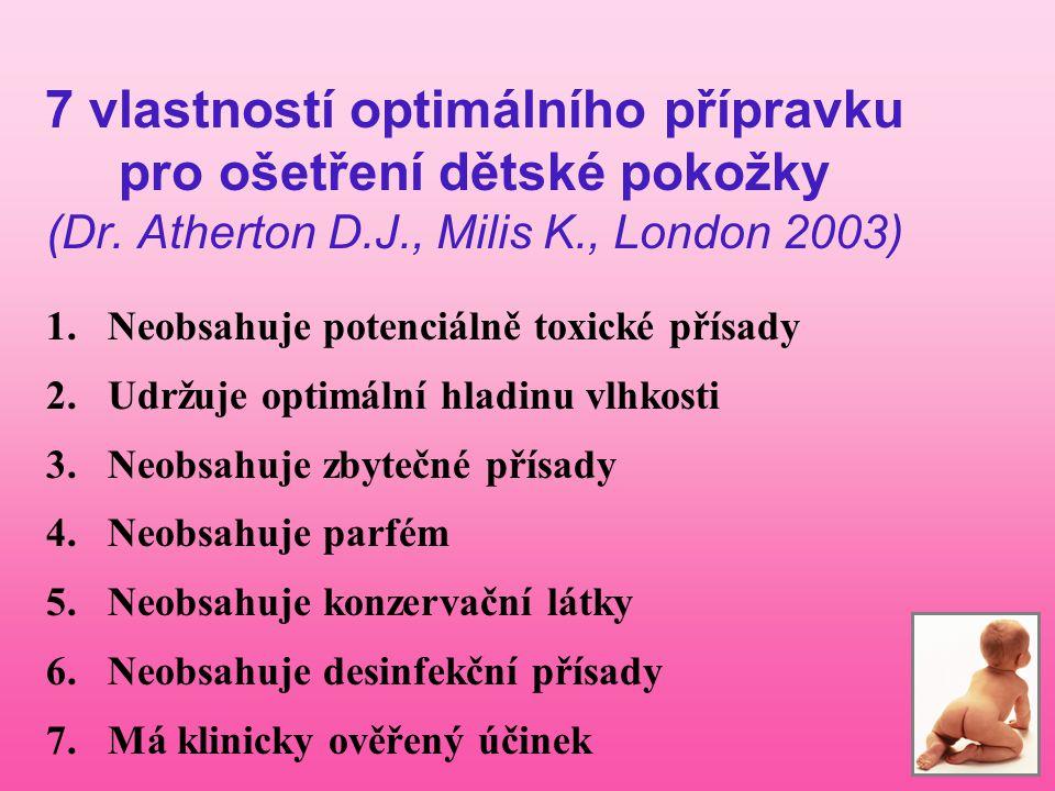 7 vlastností optimálního přípravku pro ošetření dětské pokožky (Dr