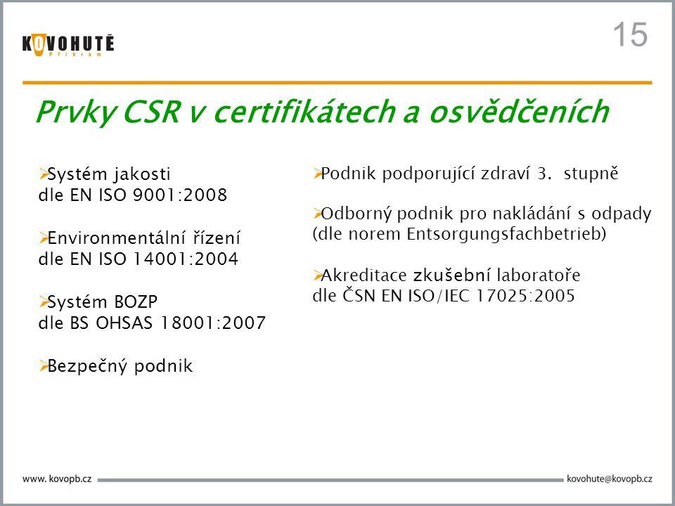15 Prvky CSR v certifikátech a osvědčeních Systém jakosti