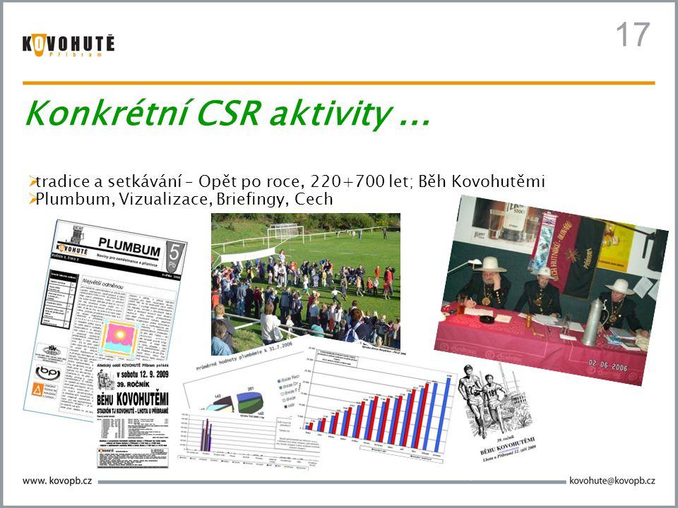 Konkrétní CSR aktivity ...