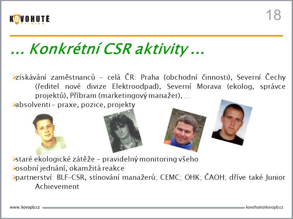 ... Konkrétní CSR aktivity ...
