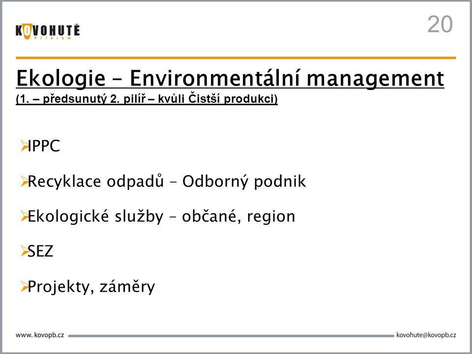 20 Ekologie – Environmentální management (1. – předsunutý 2. pilíř – kvůli Čistší produkci) IPPC. Recyklace odpadů – Odborný podnik.