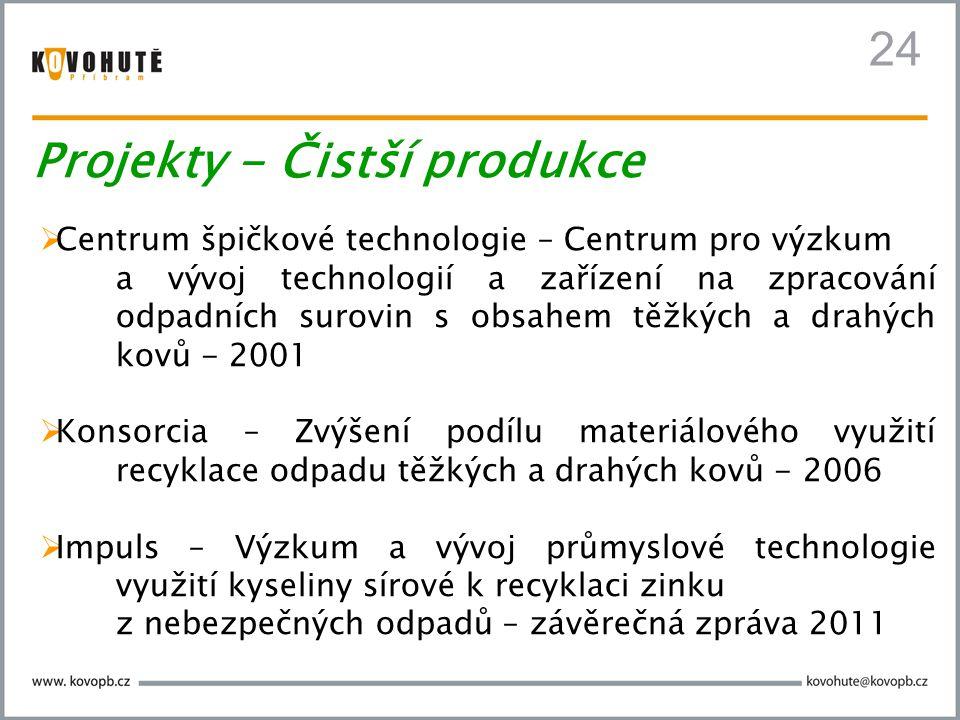 Projekty - Čistší produkce