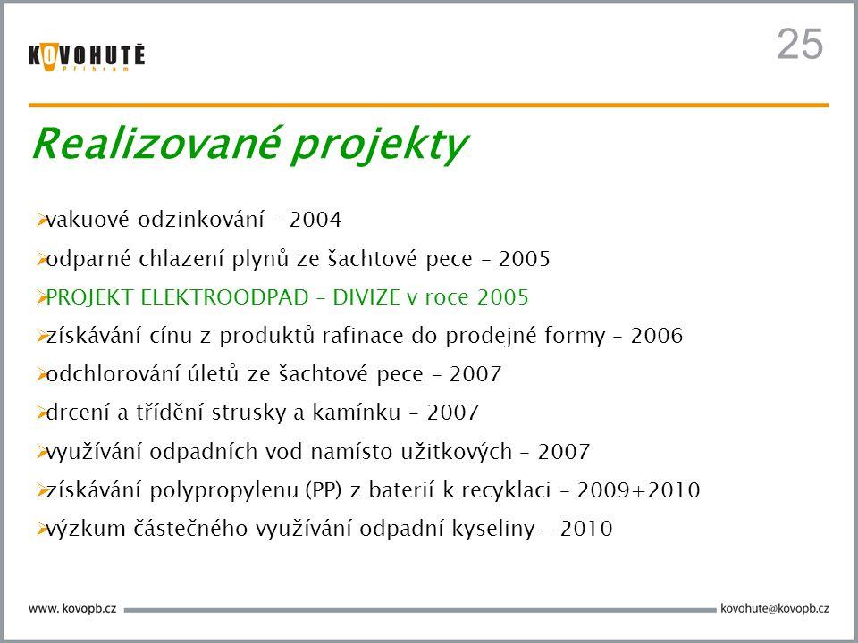 25 Realizované projekty vakuové odzinkování – 2004