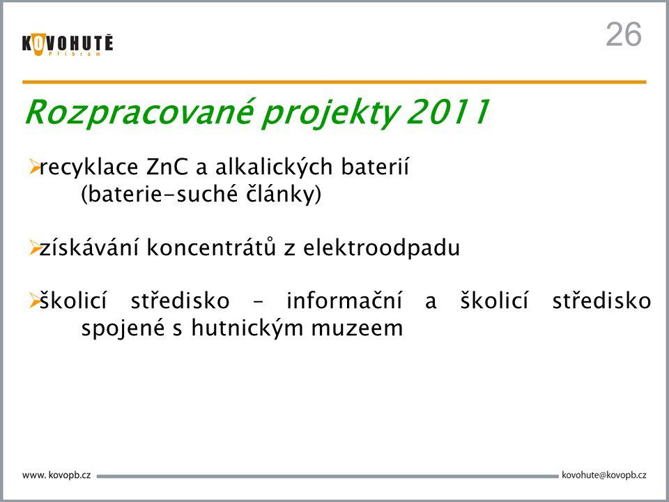 Rozpracované projekty 2011