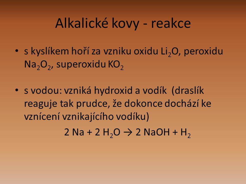 Alkalické kovy - reakce
