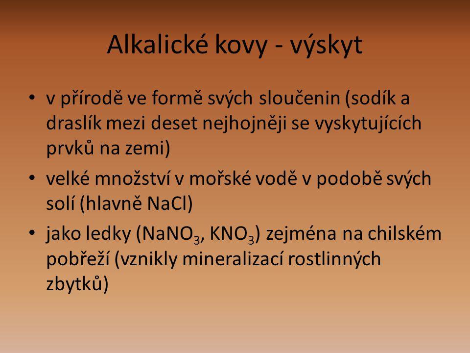Alkalické kovy - výskyt