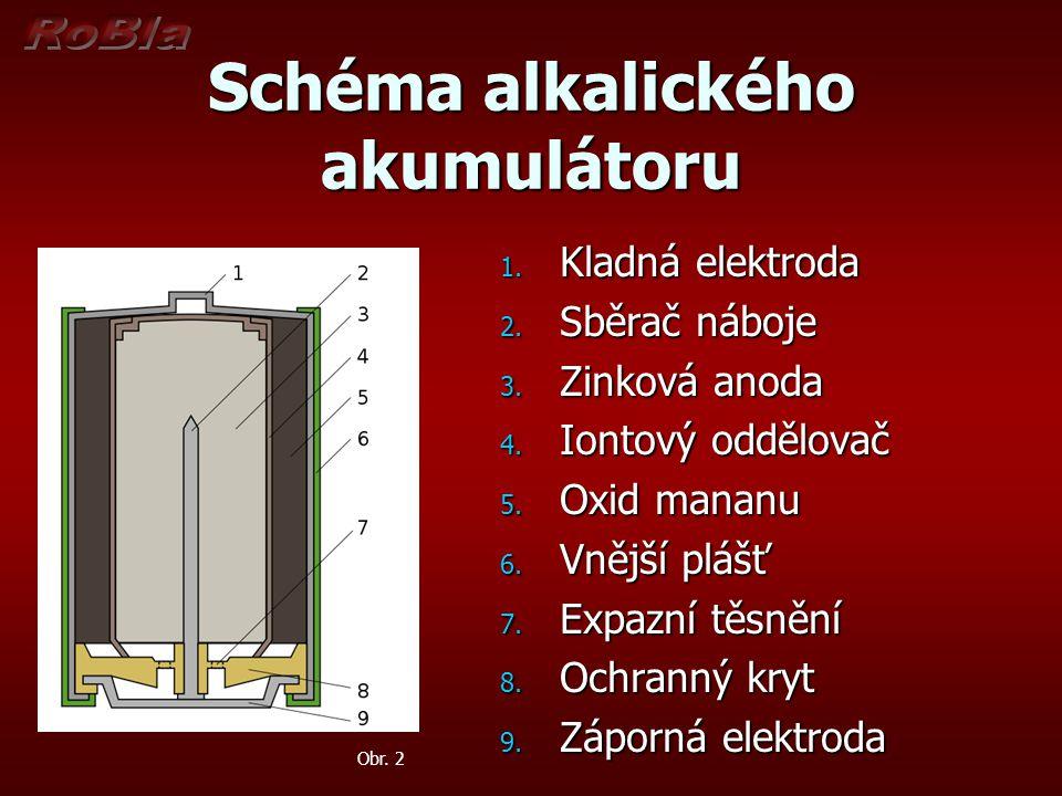 Schéma alkalického akumulátoru