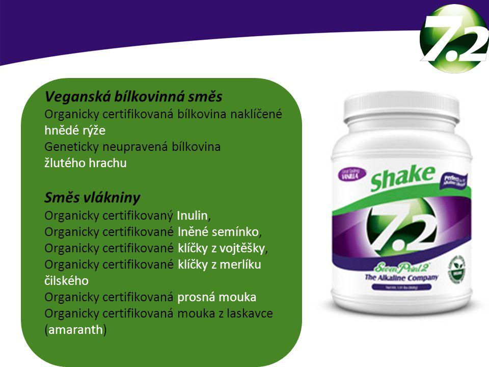 7.2 SHAKE Veganská bílkovinná směs Směs vlákniny