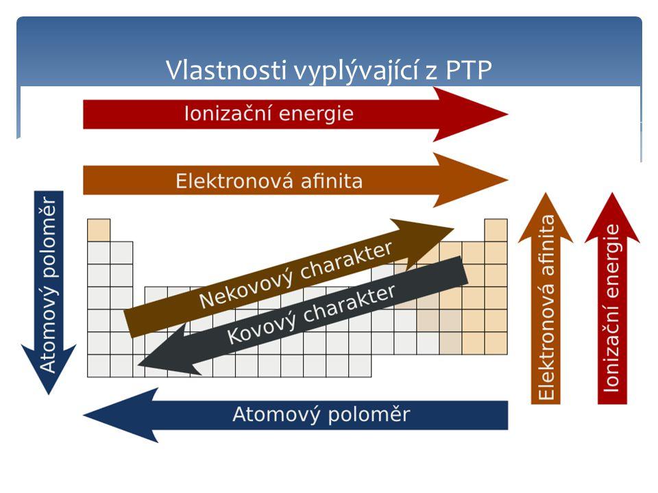 Vlastnosti vyplývající z PTP
