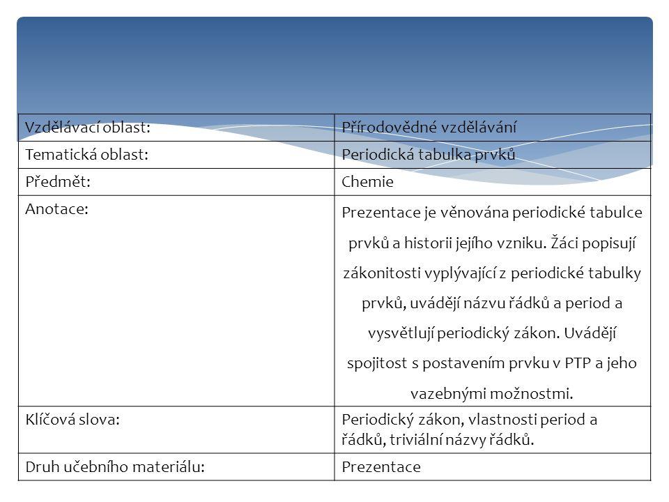 Vzdělávací oblast: Přírodovědné vzdělávání. Tematická oblast: Periodická tabulka prvků. Předmět: