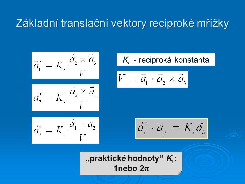 Základní translační vektory reciproké mřížky
