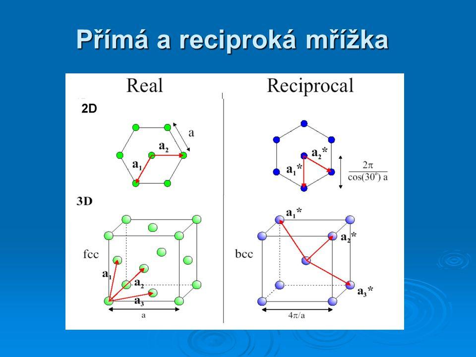 Přímá a reciproká mřížka
