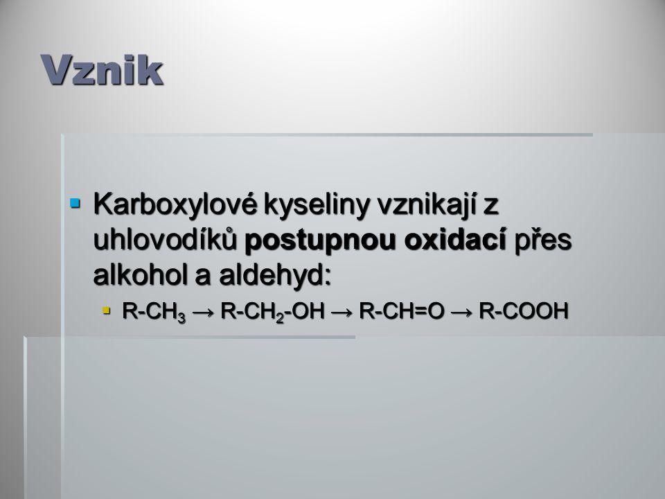 Vznik Karboxylové kyseliny vznikají z uhlovodíků postupnou oxidací přes alkohol a aldehyd: R-CH3 → R-CH2-OH → R-CH=O → R-COOH.