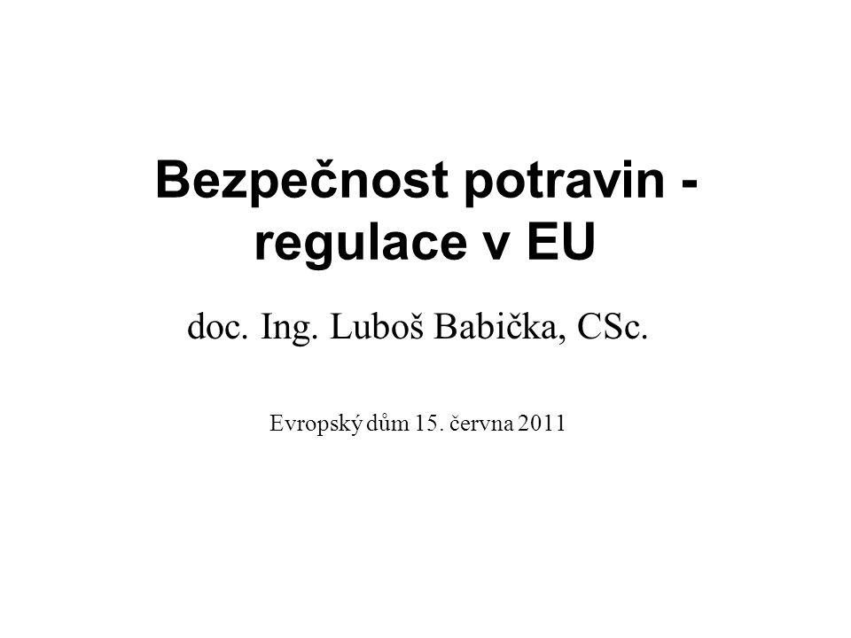 Bezpečnost potravin - regulace v EU